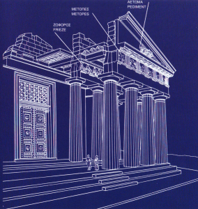 Diagram showing the relative position of the frieze, the metopes and the pediments on the Parthenon (G.Niemann). [Image source: Hellenic Ministry of Culture]